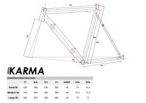 KARMA-GEO-08